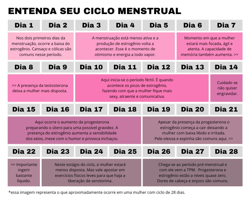 ciclo_menstrual